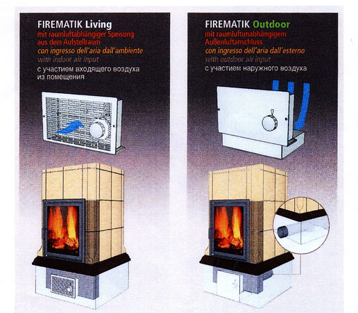 Stufe A Legna Per Un Calore Naturale : Stufe a legna ad accumulo di calore per un caldo inverno